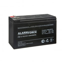 ALARM_FORCE